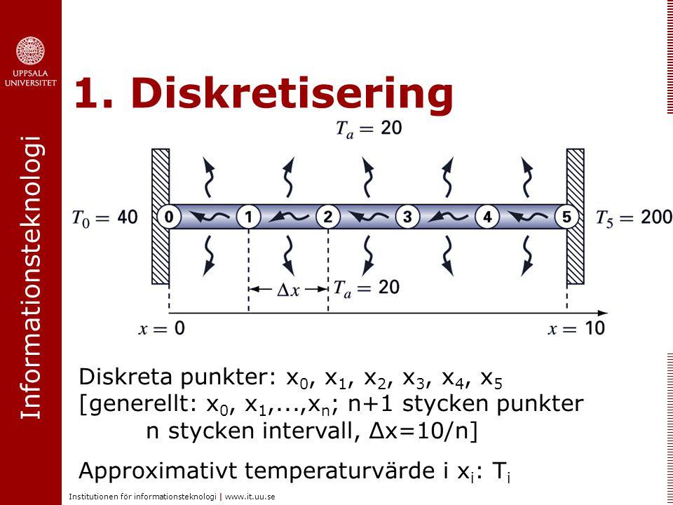 1. Diskretisering Diskreta punkter: x0, x1, x2, x3, x4, x5 [generellt: x0, x1,...,xn; n+1 stycken punkter n stycken intervall, ∆x=10/n]
